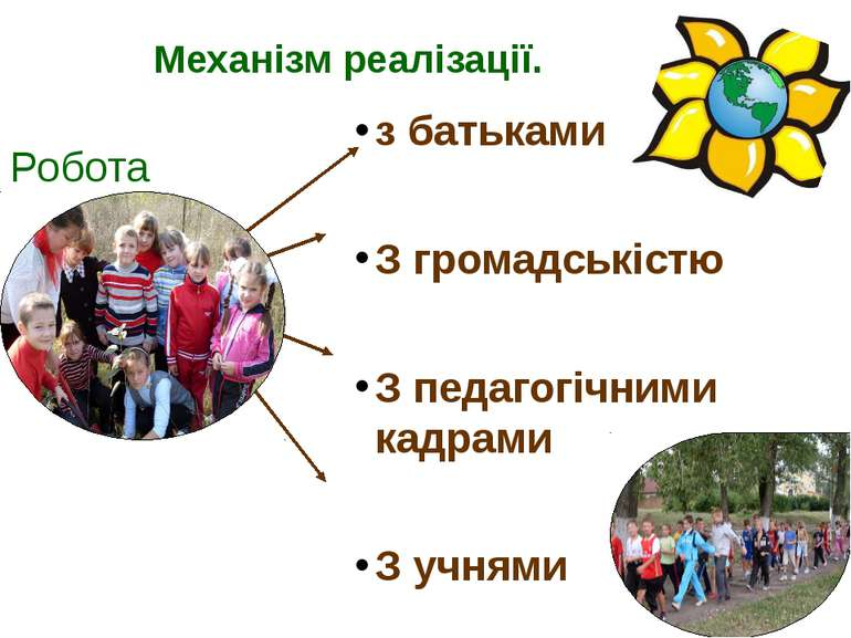 Механізм реалізації. з батьками З громадськістю З педагогічними кадрами З учн...