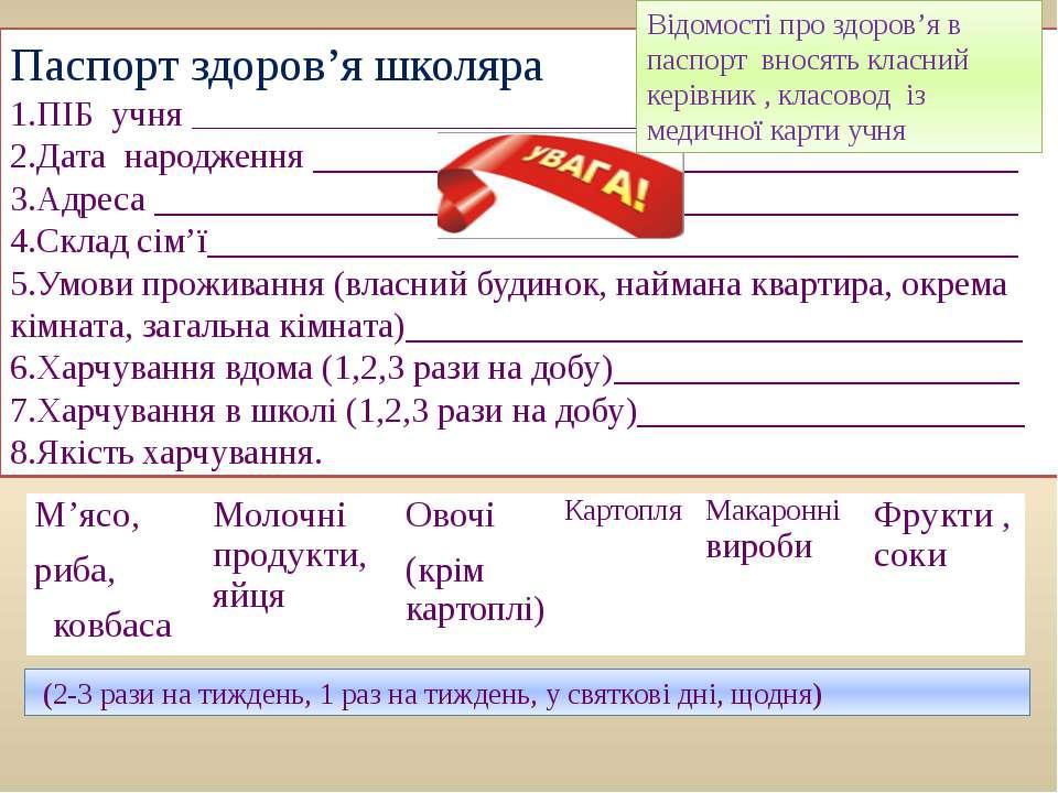 Паспорт здоров'я школяра 1.ПІБ учня _________________________________________...