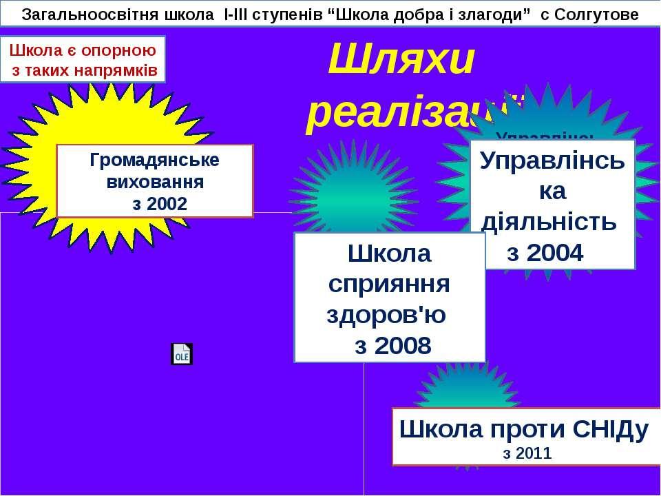 Шляхи реалізації Управлінська діяльність з 2004 Громадянське виховання з 2002...