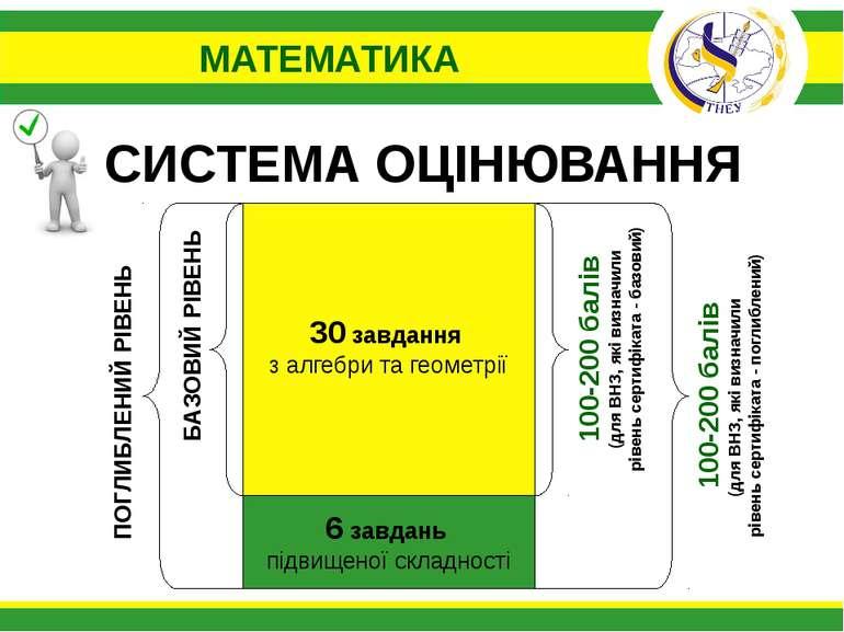 МАТЕМАТИКА БАЗОВИЙ РІВЕНЬ ПОГЛИБЛЕНИЙ РІВЕНЬ СИСТЕМА ОЦІНЮВАННЯ 30 завдання з...