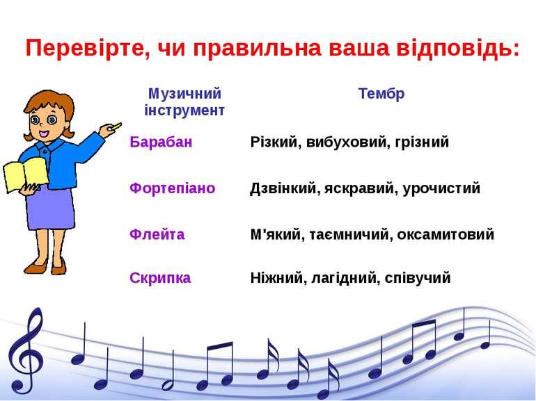 Перевірте, чи правильна ваша відповідь: Музичний інструмент Тембр Барабан Різ...