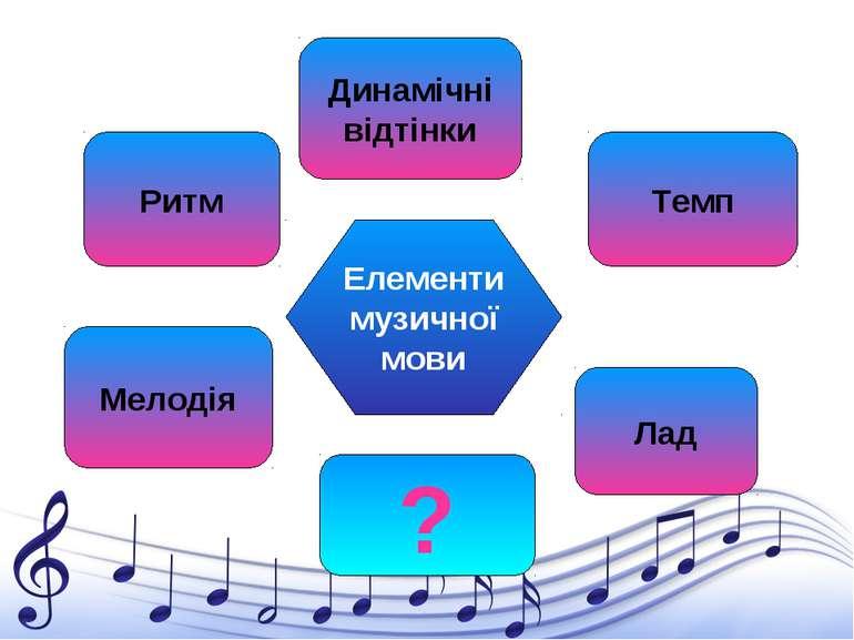 Урок музичного мистецтва у 2 класі Елементи музичної мови Лад Мелодія Темп ? ...