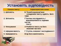 Установіть відповідність Ознаки тексту Характеристики ознак 1. Цілісність Б Т...