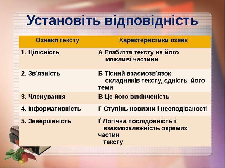 Установіть відповідність Ознаки тексту Характеристики ознак 1. Цілісність А Р...