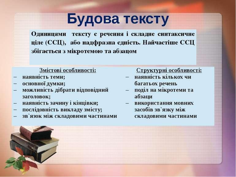 Будова тексту Змістові особливості: наявність теми; основної думки; можливіст...