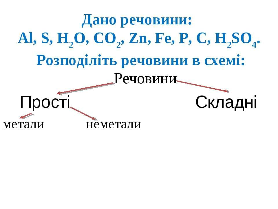 Дано речовини: Al, S, H2O, CO2, Zn, Fe, P, C, H2SO4. Розподіліть речовини в с...
