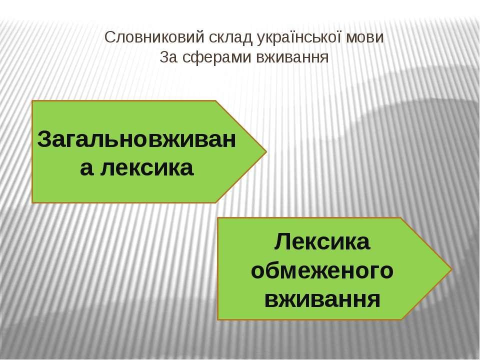 Словниковий склад української мови За сферами вживання Загальновживана лексик...