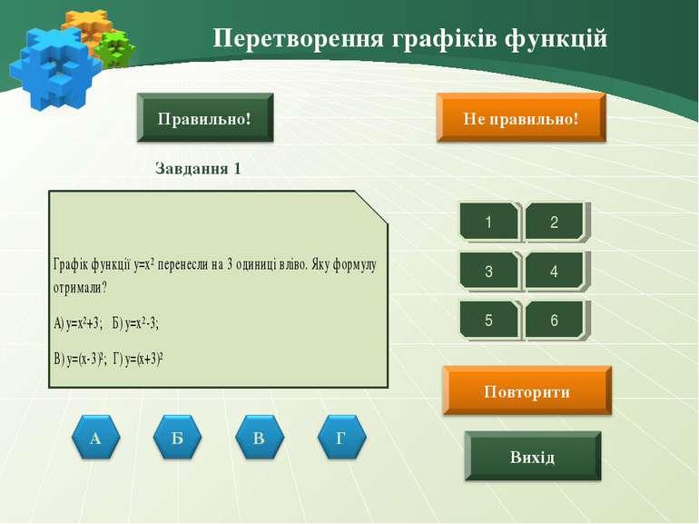 Перетворення графіків функцій Завдання 1 1 2 3 5 4 6