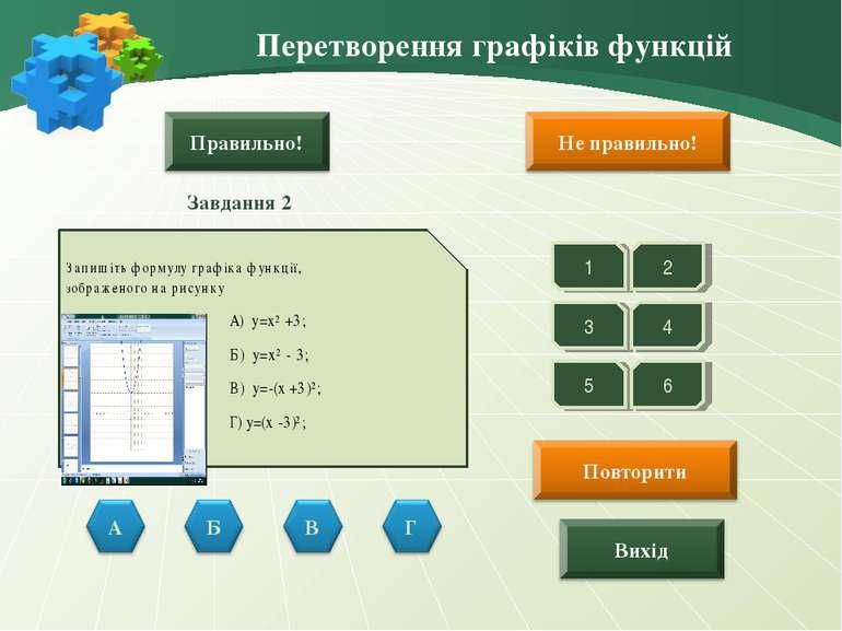 Перетворення графіків функцій Завдання 2 1 2 3 5 4 6