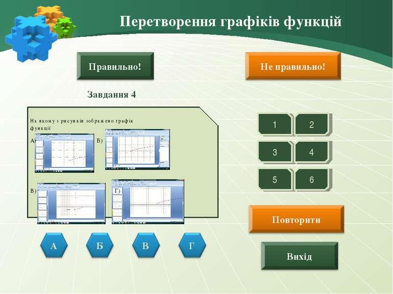 Перетворення графіків функцій Завдання 4 1 2 3 5 4 6