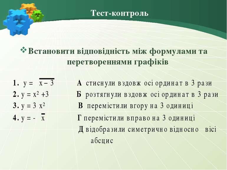 Тест-контроль Встановити відповідність між формулами та перетвореннями графіків