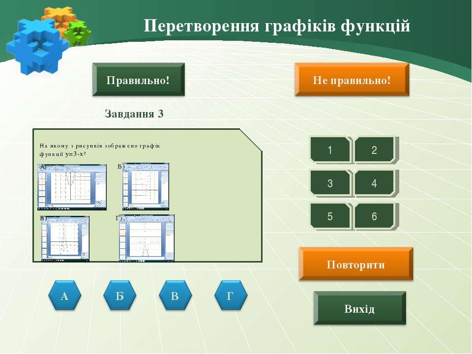 Перетворення графіків функцій Завдання 3 1 2 3 5 4 6