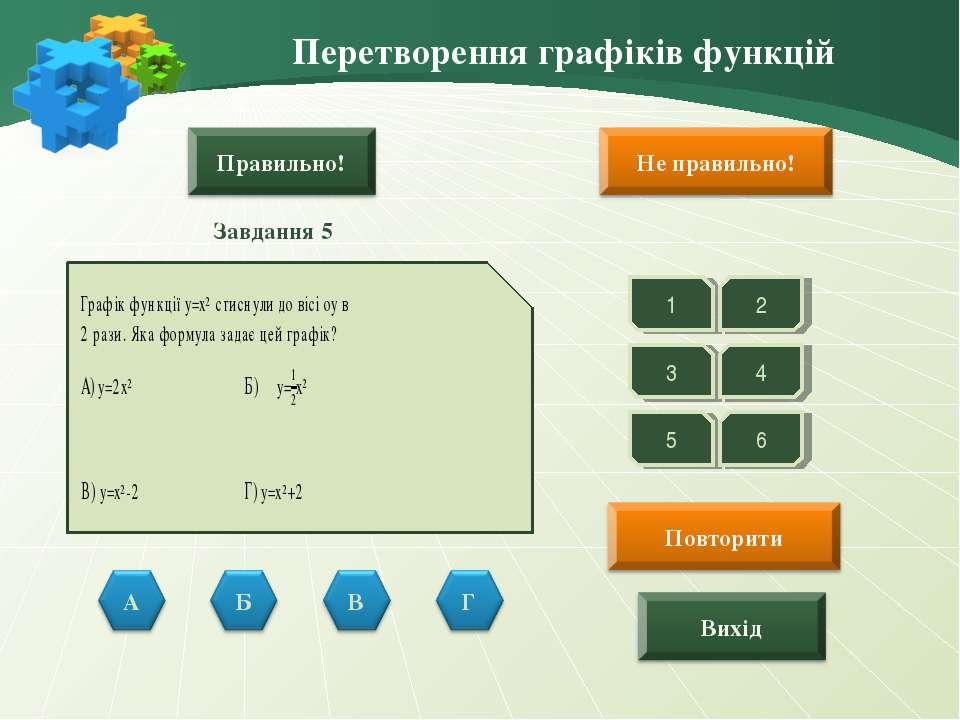 Перетворення графіків функцій Завдання 5 1 2 3 5 4 6