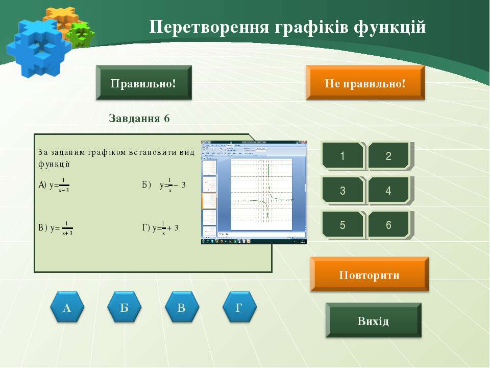 Перетворення графіків функцій Завдання 6 1 2 3 5 4 6
