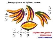 Диню розрізали на 9 рівних частин. Порівняння дробів з однаковими знаменниками