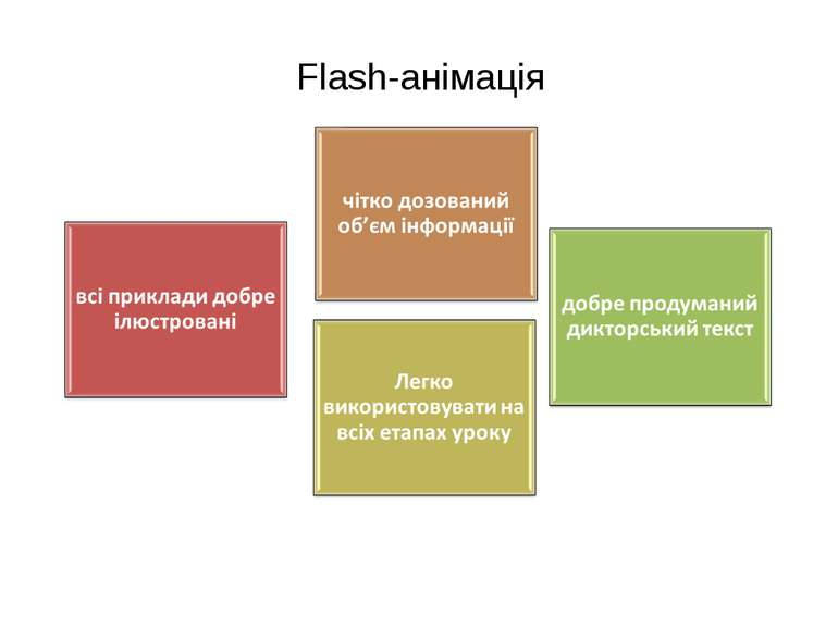 Flash-анімація