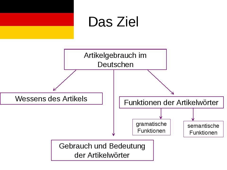 Das Ziel Artikelgebrauch im Deutschen Wessens des Artikels Gebrauch und Bedeu...