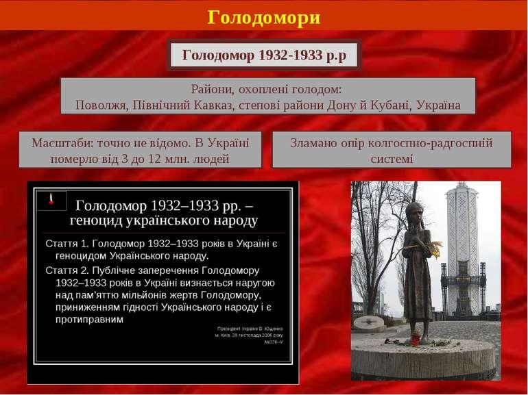 Голодомори Голодомор 1932-1933 р.р Райони, охоплені голодом: Поволжя, Північн...