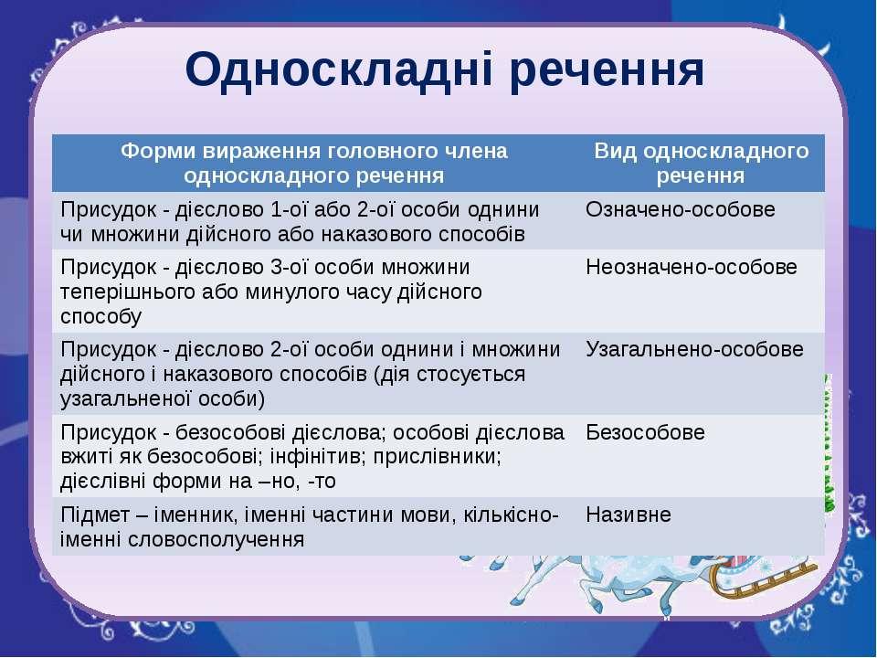 Односкладні речення Форми вираження головного члена односкладного речення Вид...