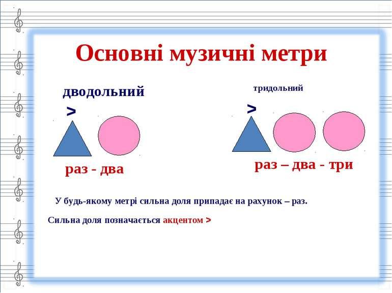 Основні музичні метри дводольний тридольний У будь-якому метрі сильна доля пр...