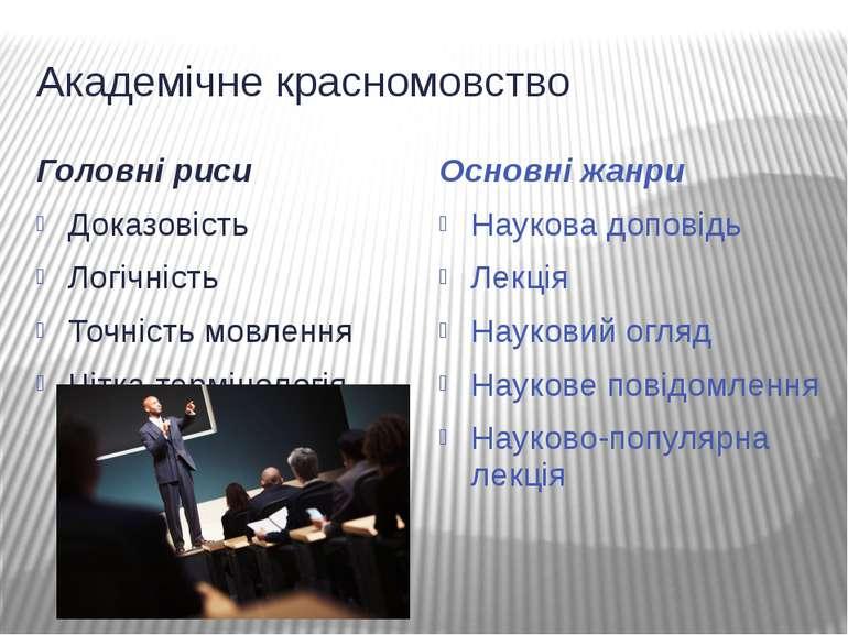 Академічне красномовство Головні риси Доказовість Логічність Точність мовленн...