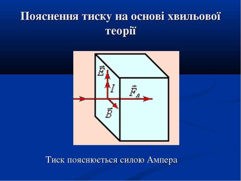 Пояснення тиску на основі хвильової теорії Тиск пояснюється силою Ампера