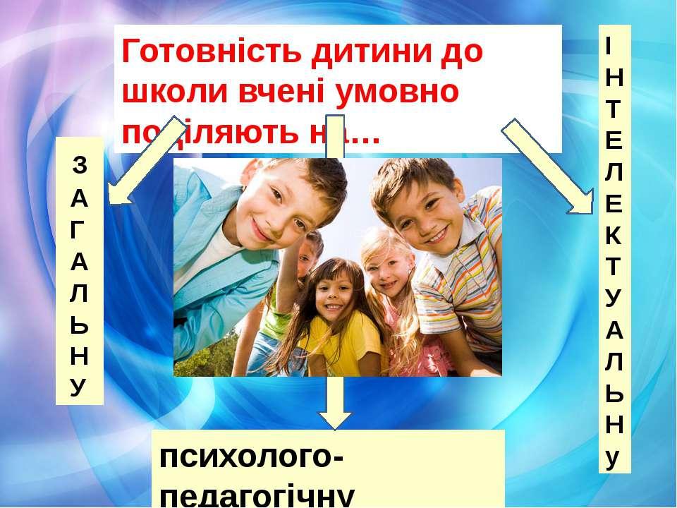 Готовність дитини до школи вчені умовно поділяють на… З А Г А Л Ь Н У І Н Т Е...