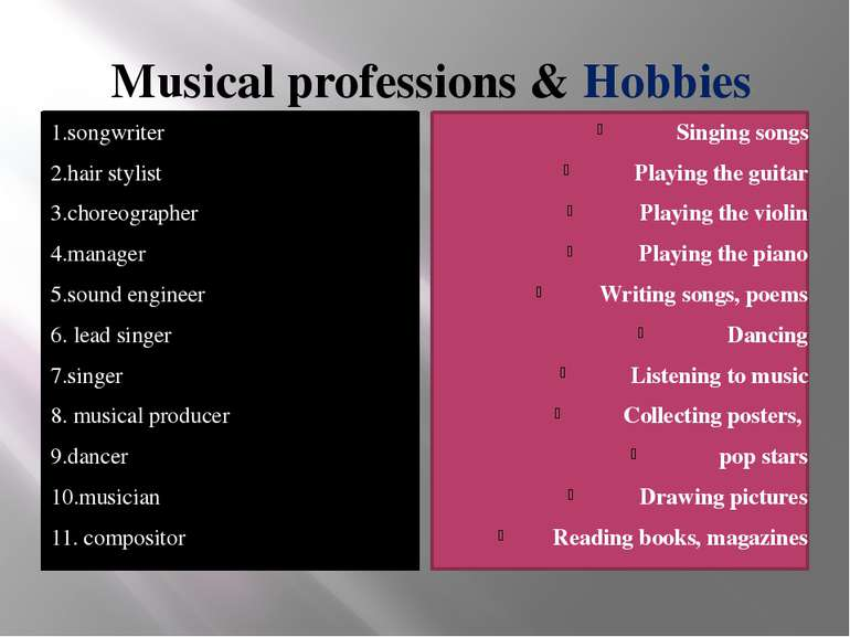 Musical professions & Hobbies 1.songwriter 2.hair stylist 3.choreographer 4.m...