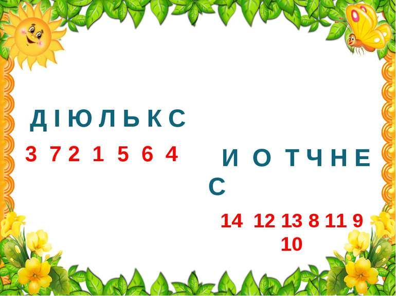 Д І Ю Л Ь К С 3 7 2 1 5 6 4 И О Т Ч Н Е С 14 12 13 8 11 9 10