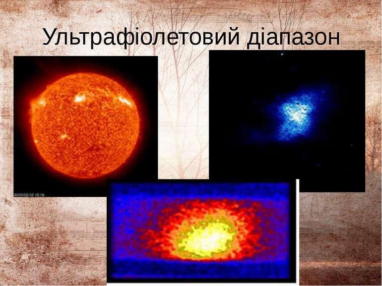 Ультрафіолетовий діапазон