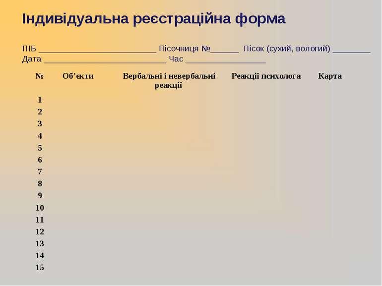 Індивідуальна реєстраційна форма ПІБ _________________________ Пісочниця №___...