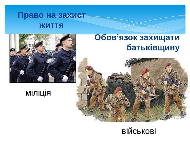 Право на захист життя міліція військові Обов'язок захищати батьківщину