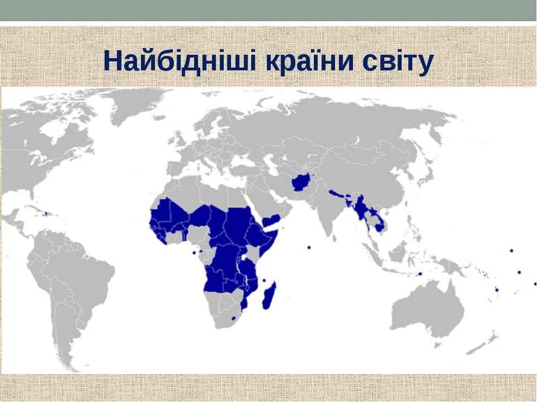 Найбідніші країни світу