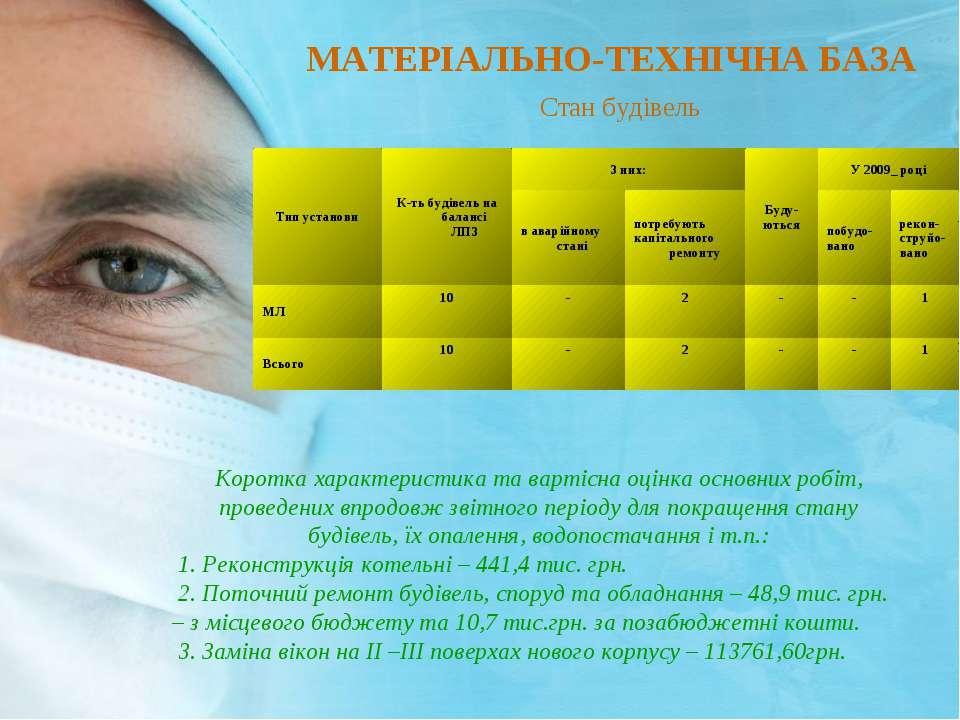 МАТЕРIАЛЬНО-ТЕХНIЧНА БАЗА Стан будівель Коротка характеристика та вартісна оц...