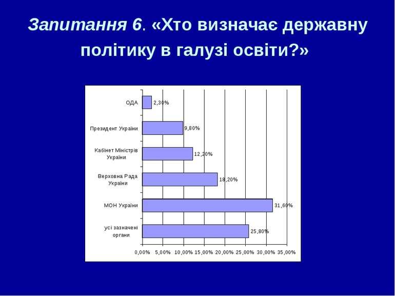 Запитання 6. «Хто визначає державну політику в галузі освіти?»