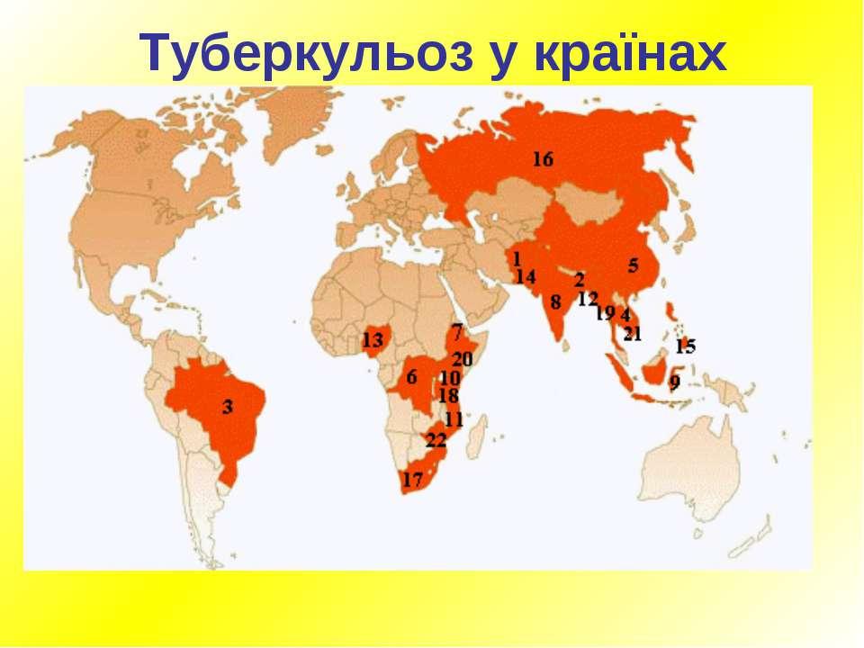 Туберкульоз у країнах