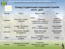 """Склад Студентської соціальної служби НТУУ """"КПІ"""""""