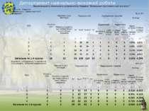 Факультет : Соціології Спеціальність : Адміністративний менеджмент № 5 у РУ К...
