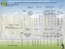 Факультет : Хіміко-технологічний Спеціальність : Хімічна технологія органічни...