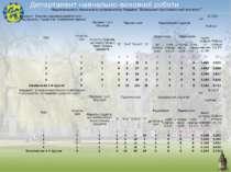 Факультет : Механіко-машинобудівний інститут Спеціальність : Гідравлічні і пн...