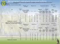 Факультет : Електроенерготехніки та автоматики Спеціальність : Електричні сис...
