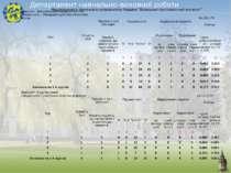 Факультет : Механіко-машинобудівний інститут Спеціальність : Обладнання для о...