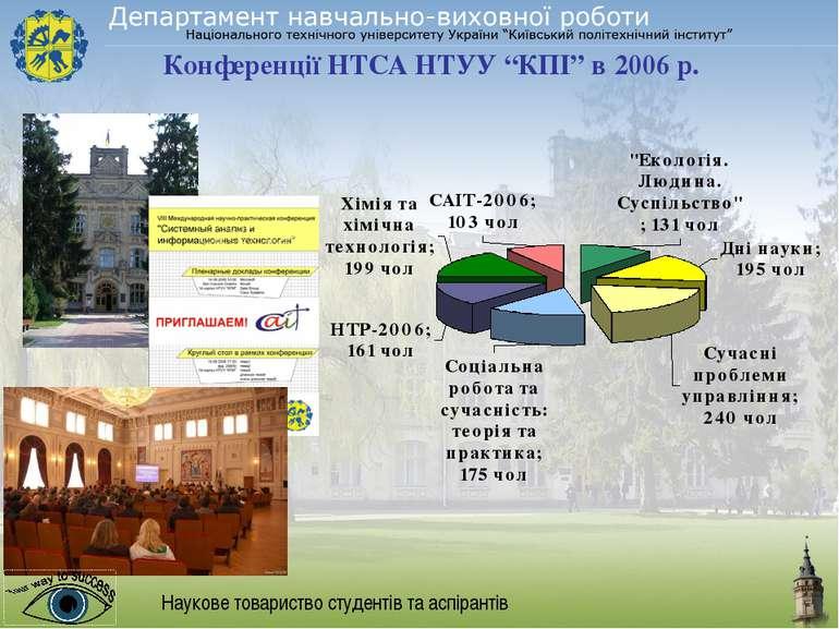 """Конференції НТСА НТУУ """"КПІ"""" в 2006 р. Наукове товариство студентів та аспірантів"""