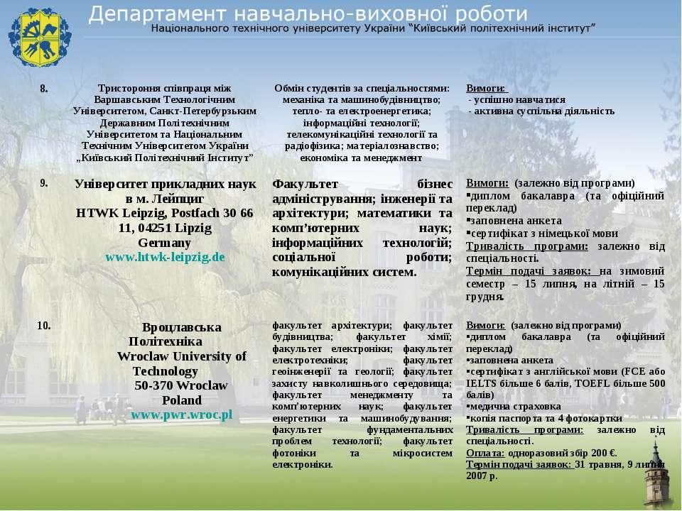 8. Тристороння співпраця між Варшавським Технологічним Університетом, Санкт-П...