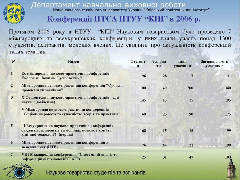 """Конференції НТСА НТУУ """"КПІ"""" в 2006 р. Наукове товариство студентів та аспіран..."""