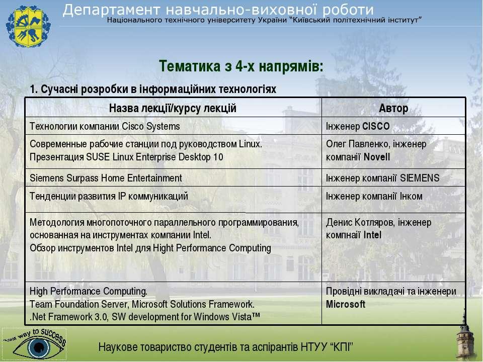 Тематика з 4-х напрямів: 1. Сучасні розробки в інформаційних технологіях