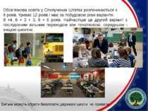 Обов'язкова освіта у Сполучених Штатах розпочинається з 6 років, триває 12 ро...