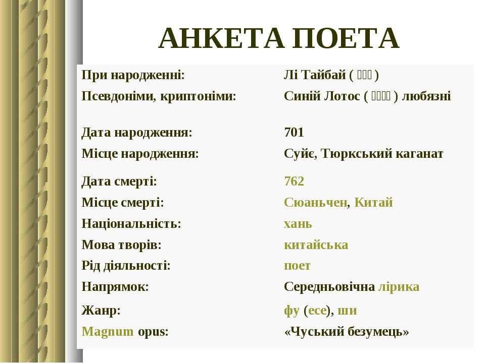 АНКЕТА ПОЕТА