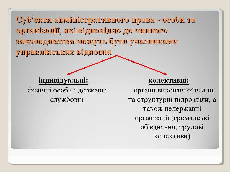 Суб'єкти адміністративного права - особи та організації, які відповідно до чи...
