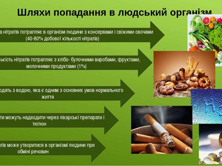 Шляхи попадання в людський організм Основна маса нітратів потрапляє в організ...